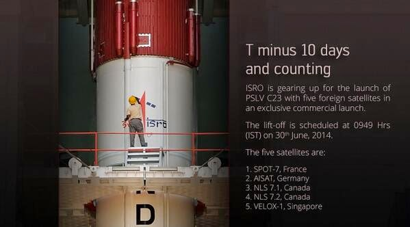 PSLV defies Gravity